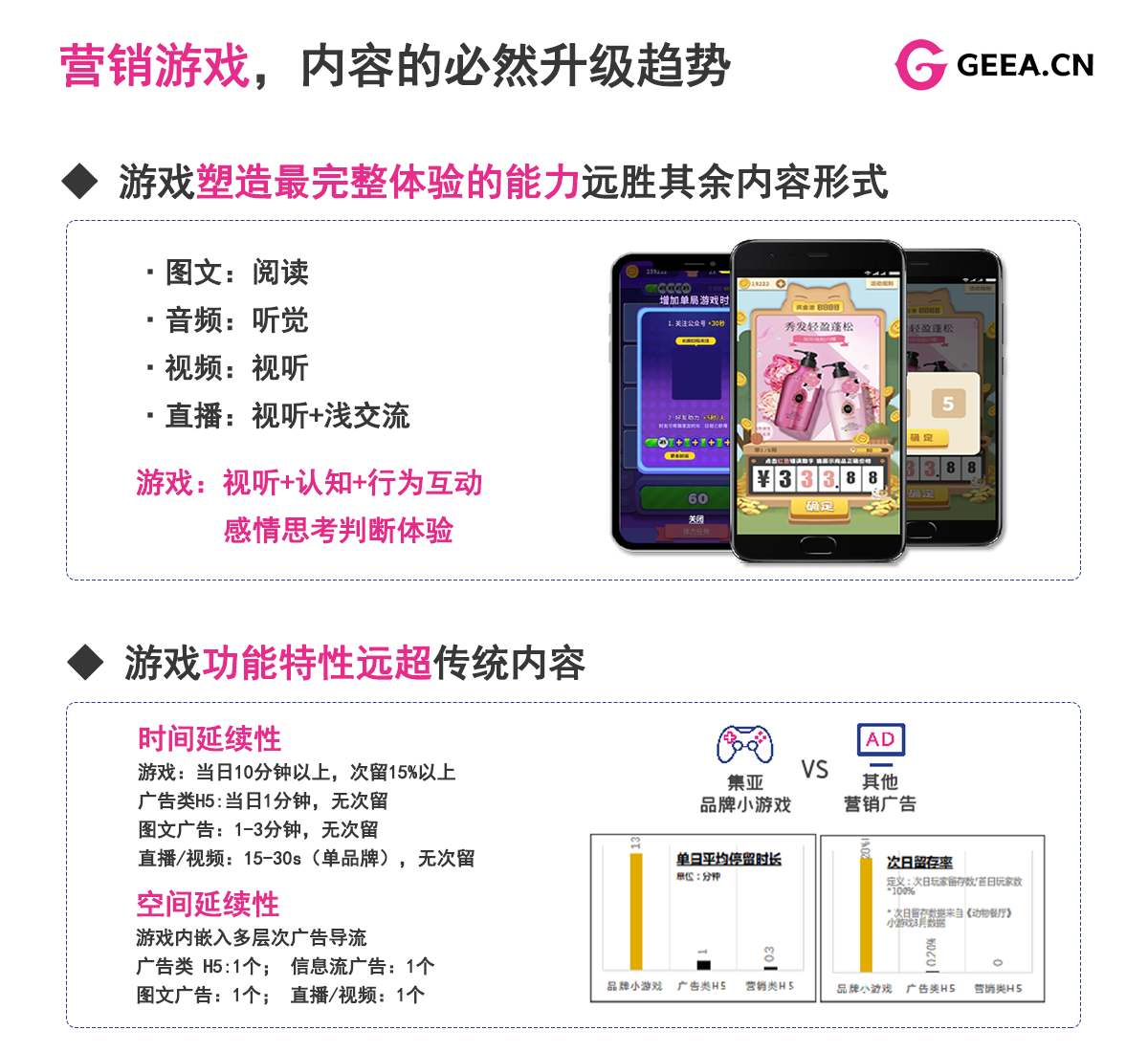 游戏化营销2.png